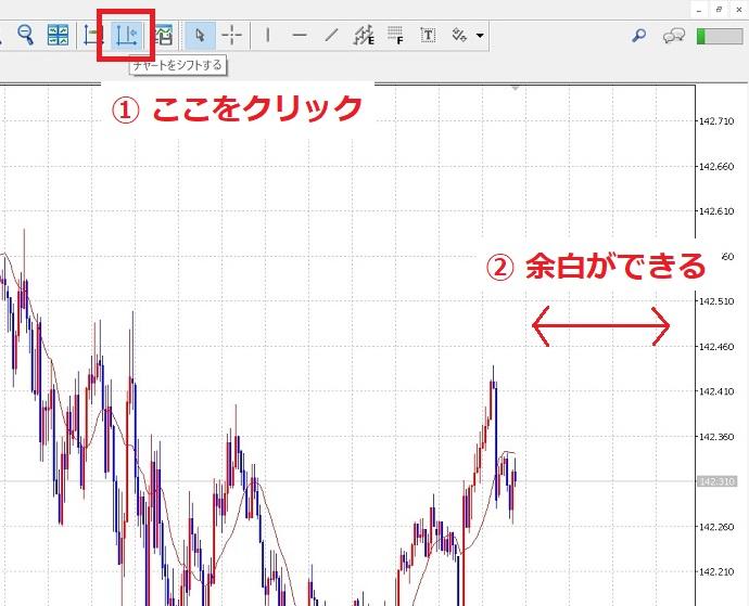 MT5のチャートの右端移動(チャートシフト)をする方法【PC、スマホ両方解説】