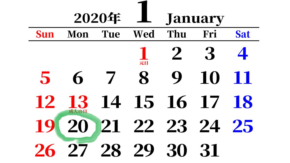 2020年1月20日のトレード成績・良かった点・反省点など