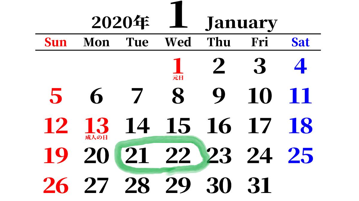 2020年1月21日~22日のトレード成績・良かった点・反省点など
