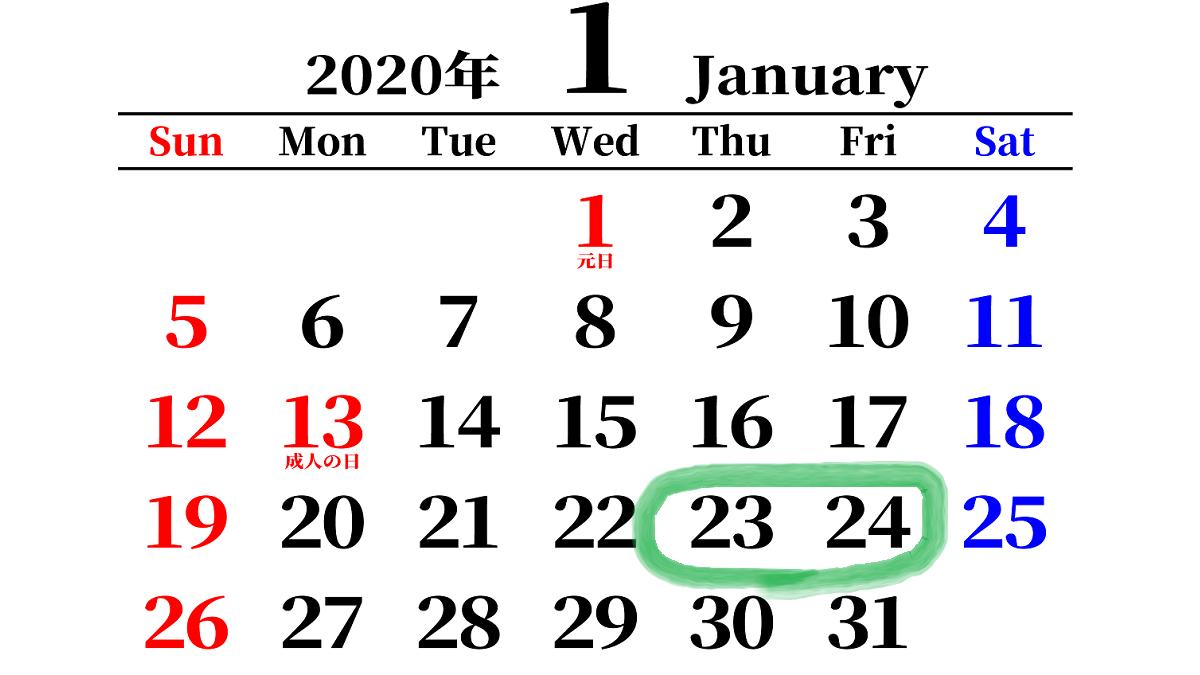 2020年1月23日~24日のトレード成績・良かった点・反省点など